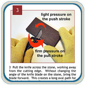 tool to create the bevel on the coarse sharpening stone.
